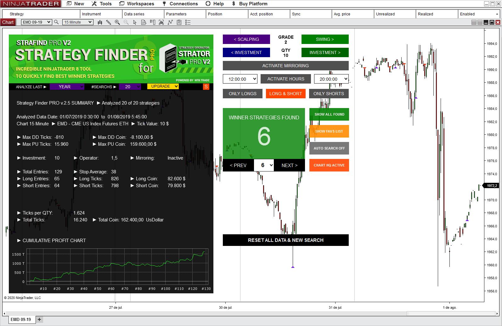 Resultados del sistema Strategy Finder PRO para Ninjatrader8